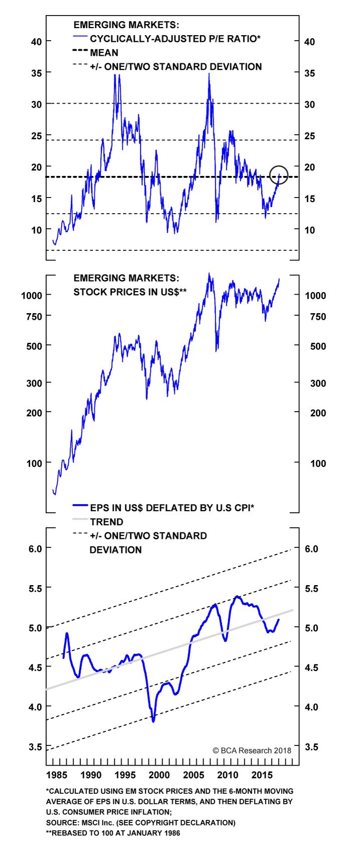 Chart I-8