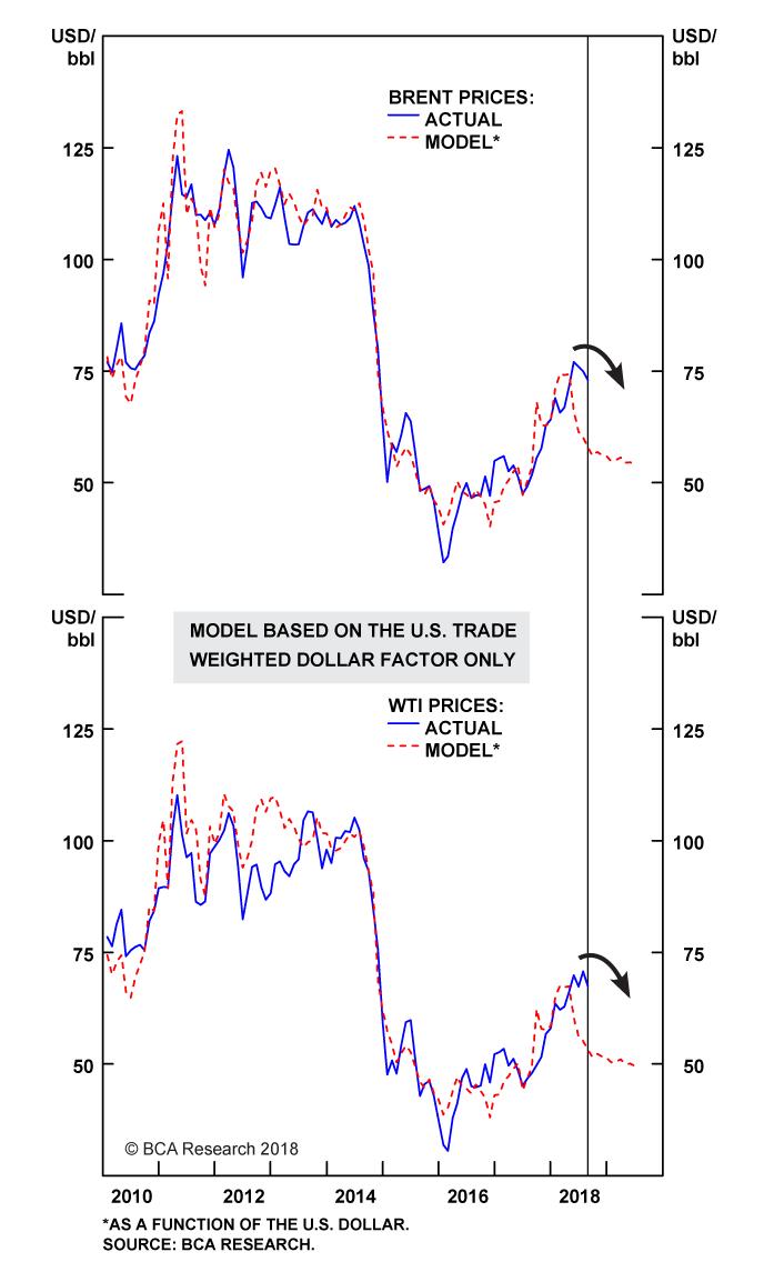 Chart 9