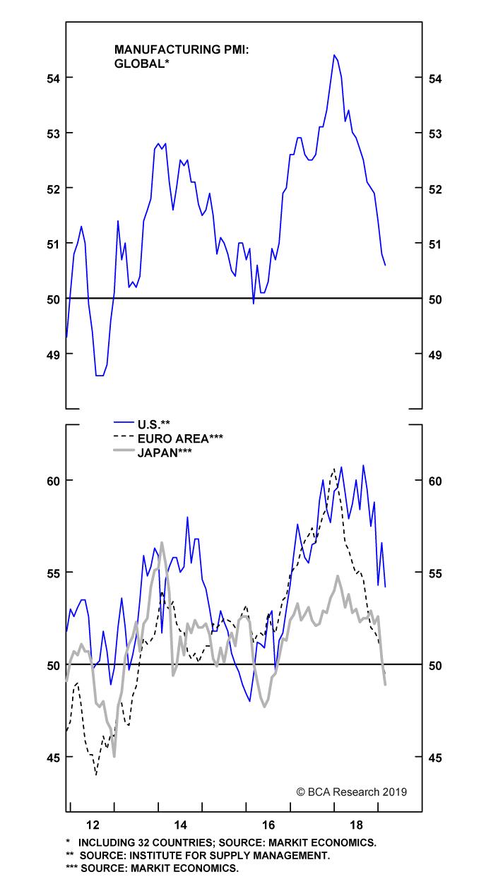 Chart I-1