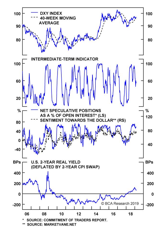 Chart II-2
