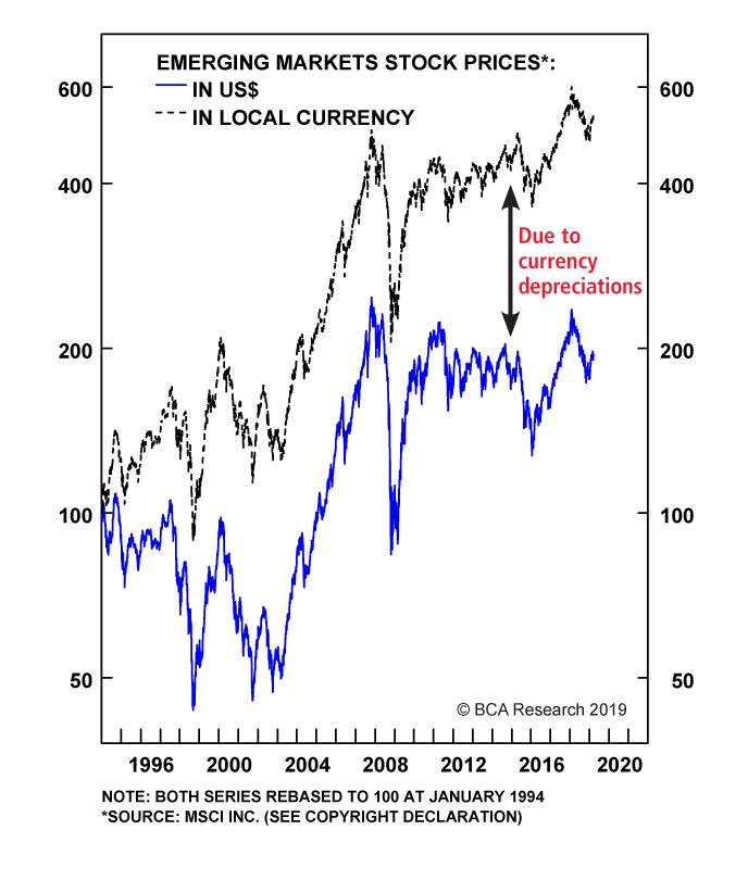 Chart I-12