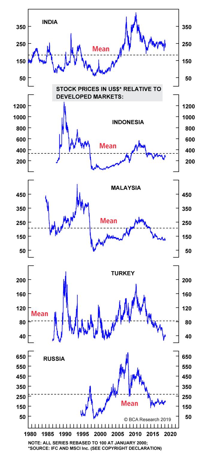 Chart I-8B